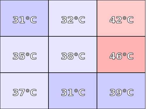 Temperatura obudowy: dół Lenovo ThinkPad X260
