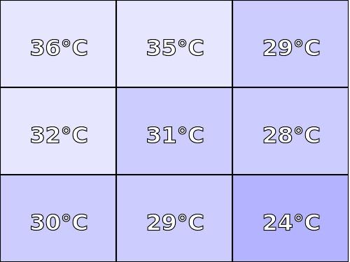 Temperatura obudowy: dół Kruger & Matz Explore 1401