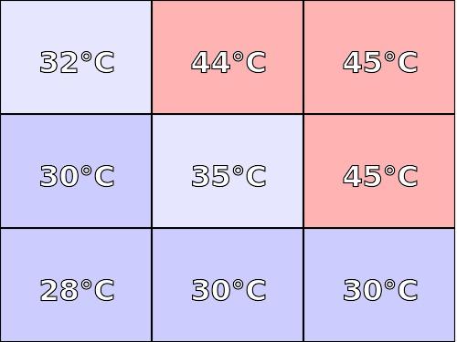Temperatura obudowy: dół Dell Inspiron 15 7568-4133