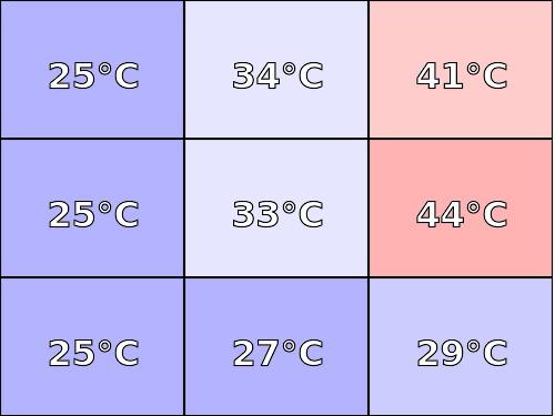 Temperatura obudowy: dół Asus GL552VW