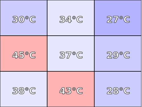 Temperatura obudowy: dół Hewlett-Packard Pavilion Gaming 15 (15-AK077NW)