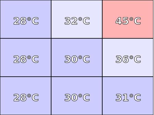 Temperatura obudowy: dół GOCLEVER Freedom 1160 WIN