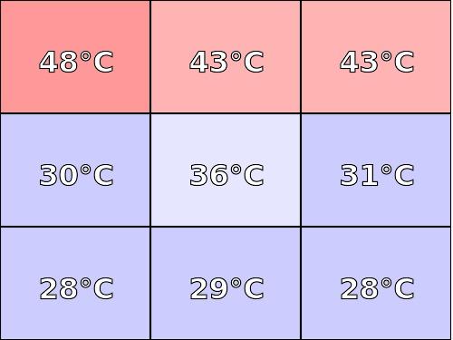 Temperatura obudowy: dół Hyperbook MS-1785