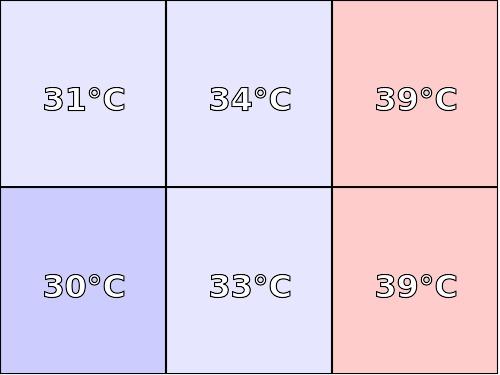 Temperatura obudowy: spód Teclast Tbook 16 Pro