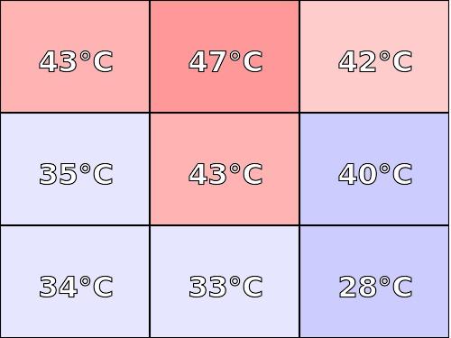 Temperatura obudowy: dół Acer Aspire VX 15