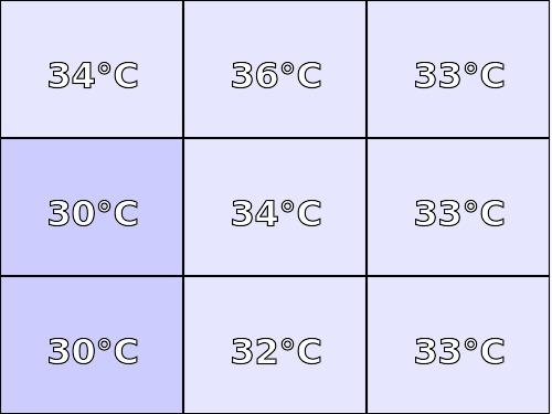 Temperatura obudowy: dół Asus Zenbook UX410UA