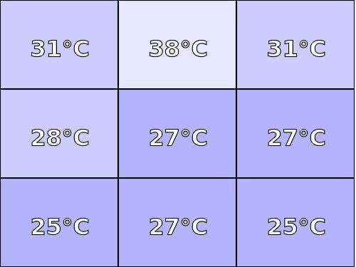 Temperatura obudowy: dół Hewlett-Packard Omen 17-w172nw