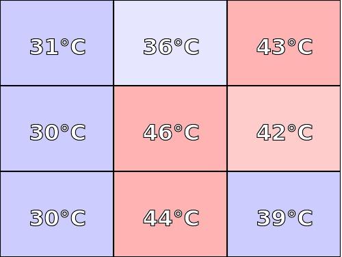 Temperatura obudowy: dół Lenovo ThinkPad L570