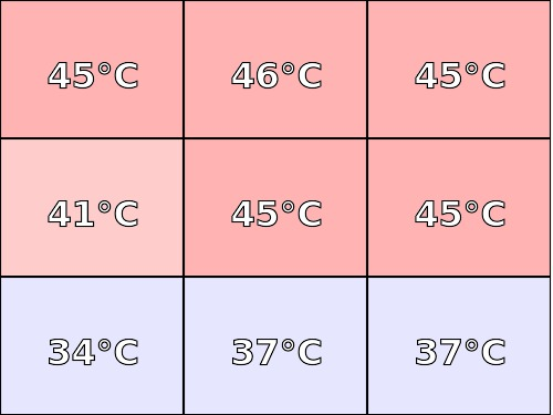 Temperatura obudowy: dół Asus ZenBook UX430UA