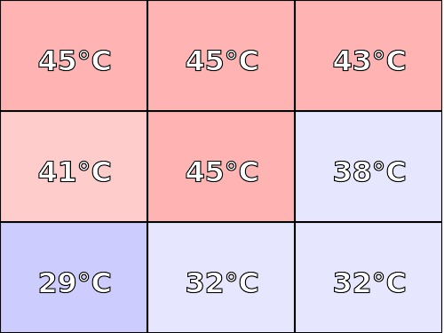 Temperatura obudowy: dół Hyperbook X77VR2