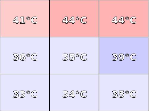 Temperatura obudowy: dół Dell XPS 13 (9365)