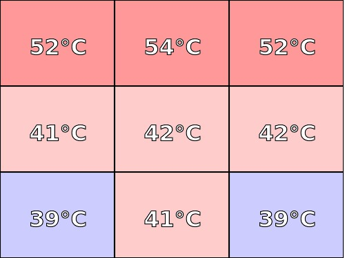 Temperatura obudowy: dół Lenovo Legion Y720