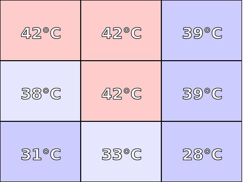 Temperatura obudowy: dół Dell Inspiron 15 (7567)