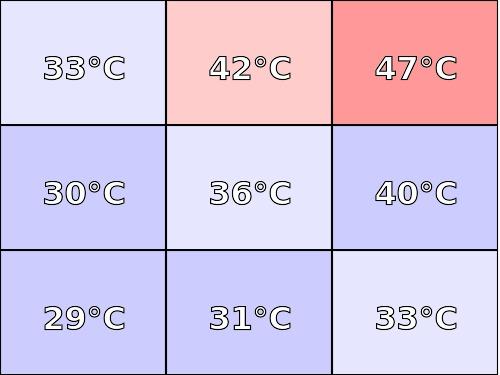 Temperatura obudowy: dół Acer Nitro 5 Spin