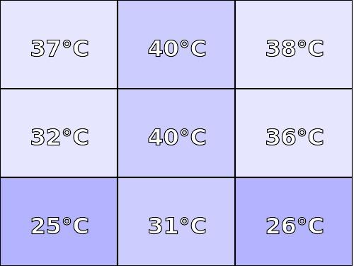 Temperatura obudowy: dół Hyperbook MK55 Pulsar