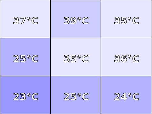 Temperatura obudowy: dół Lenovo ideapad 720-15IKB