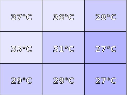 Temperatura obudowy: dół Kiano Elegance 13.3