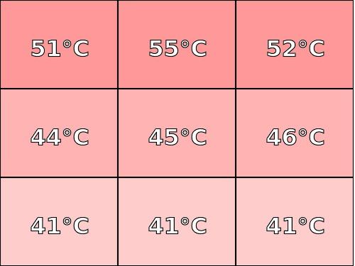 Temperatura obudowy: dół Xiaomi Mi Notebook Air 13.3 (2018)