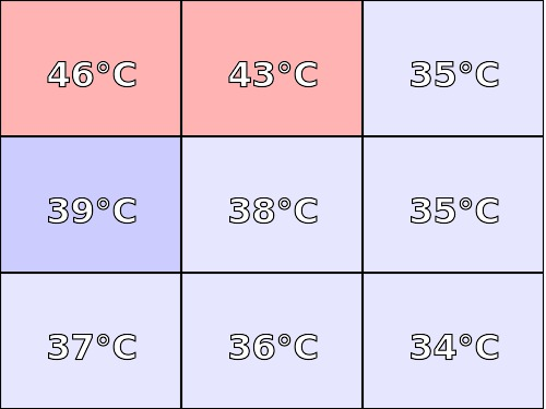 Temperatura obudowy: dół Kiano Elegance 13.3 360