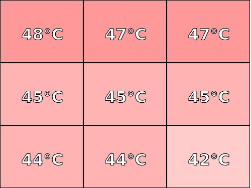 Temperatura obudowy: dół Huawei MateBook X Pro