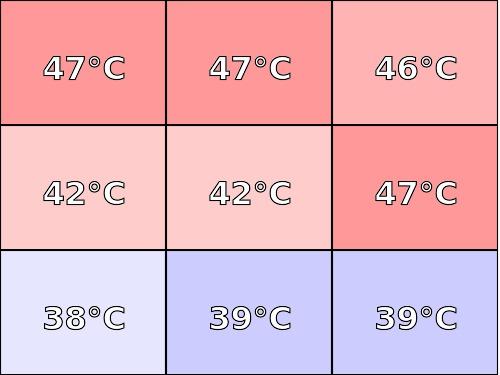 Temperatura obudowy: dół HP ENVY 13 (2018)