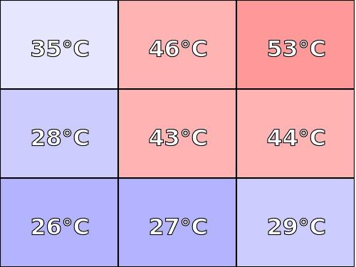 Temperatura obudowy: dół Lenovo ideapad 330