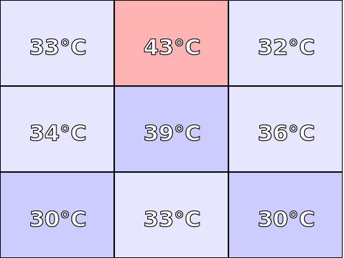 Temperatura obudowy: dół Lenovo YOGA 730