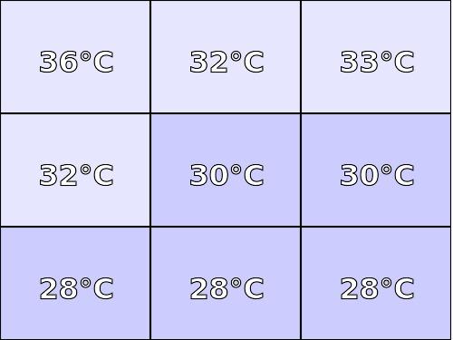 Temperatura obudowy: dół Acer Predator Helios 500