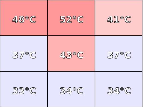 Temperatura obudowy: dół Lenovo ThinkPad P1
