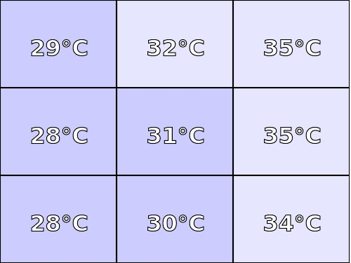 Temperatura obudowy: dół Kiano Elegance 14.2