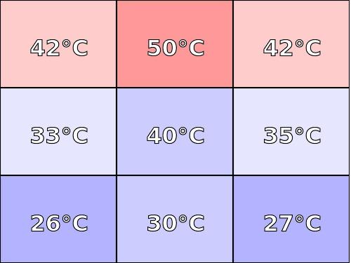 Temperatura obudowy: dół Hyperbook Pulsar Z17