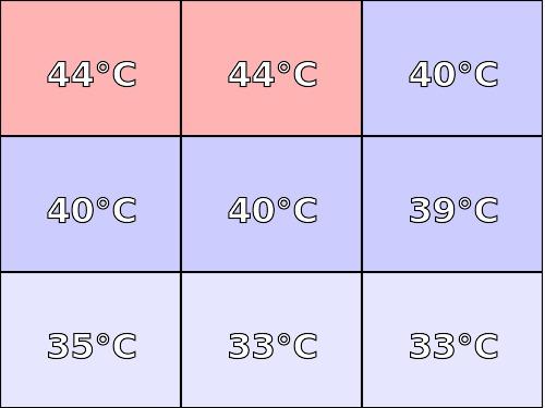 Temperatura obudowy: dół Lenovo YOGA C930