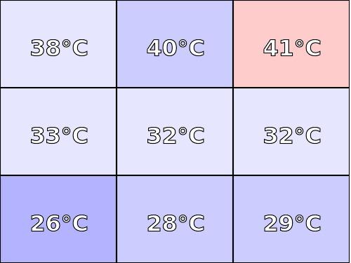 Temperatura obudowy: dół Hyperbook X15 (2019)