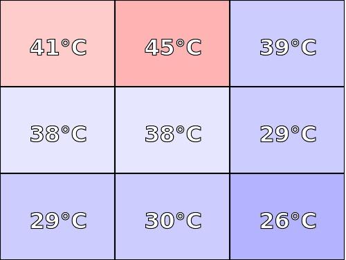 Temperatura obudowy: dół Asus ROG Strix II (GL704G)