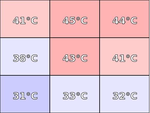 Temperatura obudowy: dół Lenovo Legion Y740