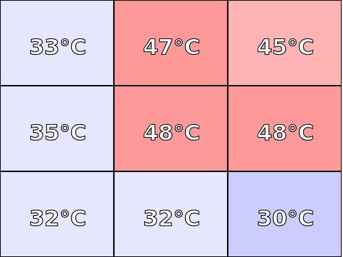 Temperatura obudowy: dół Lenovo ThinkPad T480