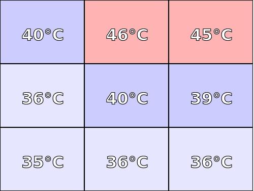 Temperatura obudowy: dół Asus ZenBook 13 UX333F