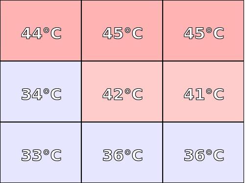 Temperatura obudowy: dół LG GRAM 15