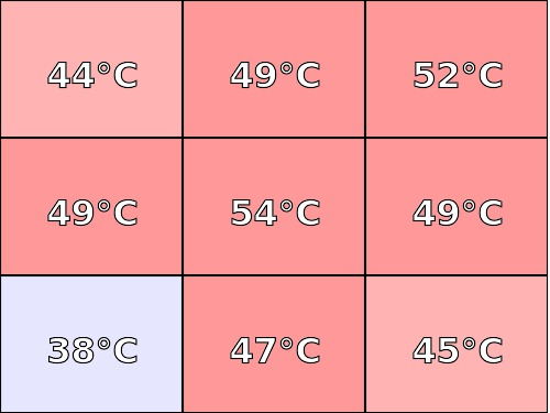 Temperatura obudowy: dół Hyperbook SL504 OLED