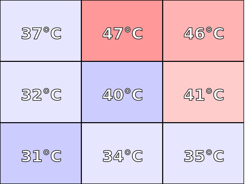 Temperatura obudowy: dół Acer Swift 3 SF314-57