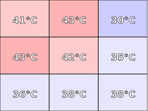Temperatura obudowy: góra Lenovo G50-80