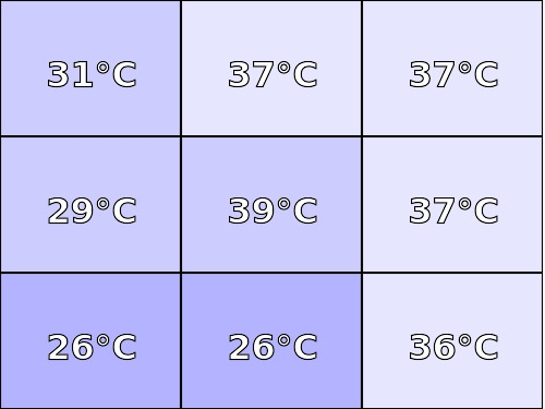 Temperatura obudowy: góra Lenovo ideapad Y700