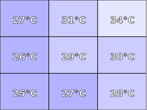 Temperatura obudowy: góra Kruger & Matz Explore 1401