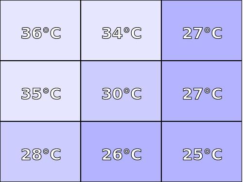 Temperatura obudowy: góra Dell Inspiron 15 7568-4133
