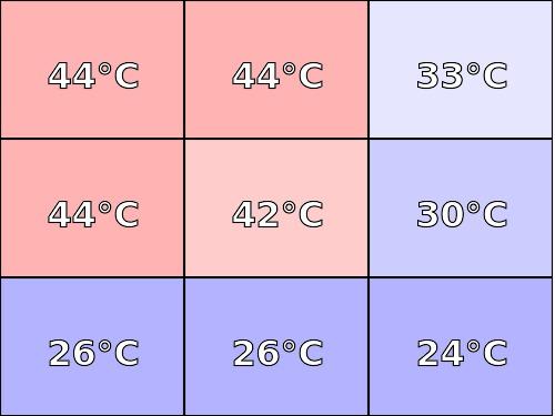 Temperatura obudowy: góra Hyperbook SL701 (P670RX-G)