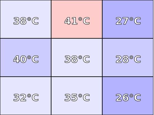 Temperatura obudowy: góra Asus GL552VW