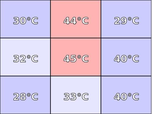 Temperatura obudowy: góra Hewlett-Packard Pavilion Gaming 15 (15-AK077NW)