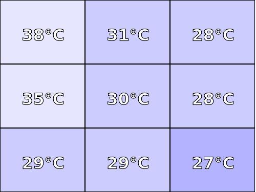 Temperatura obudowy: góra GOCLEVER Freedom 1160 WIN