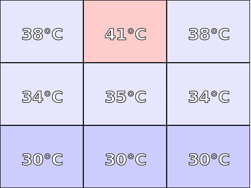 Temperatura obudowy: góra Lenovo Yoga 900S