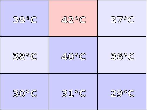 Temperatura obudowy: góra Hyperbook MS-1785